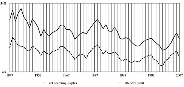 Harvey v. Marx, Fig. 1, new
