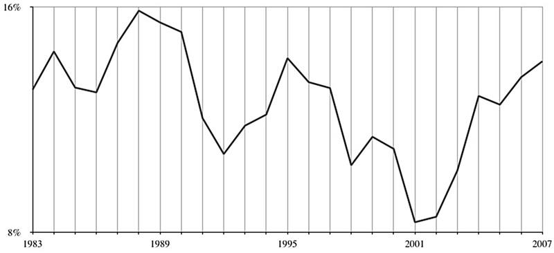 Harvey v. Marx, Fig. 2, new