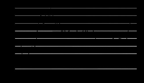 figure31