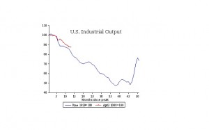 us-indust-out-300×187