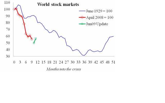 wrld-stock