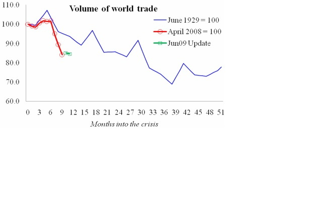wrld-trade