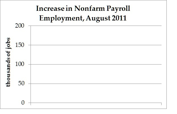 employment-growth-0