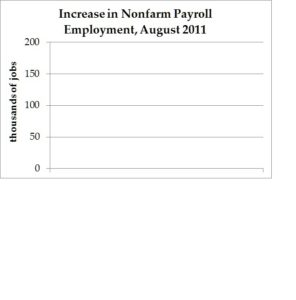employment-growth-296×300