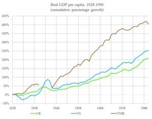 GDP-per-capita-300×236