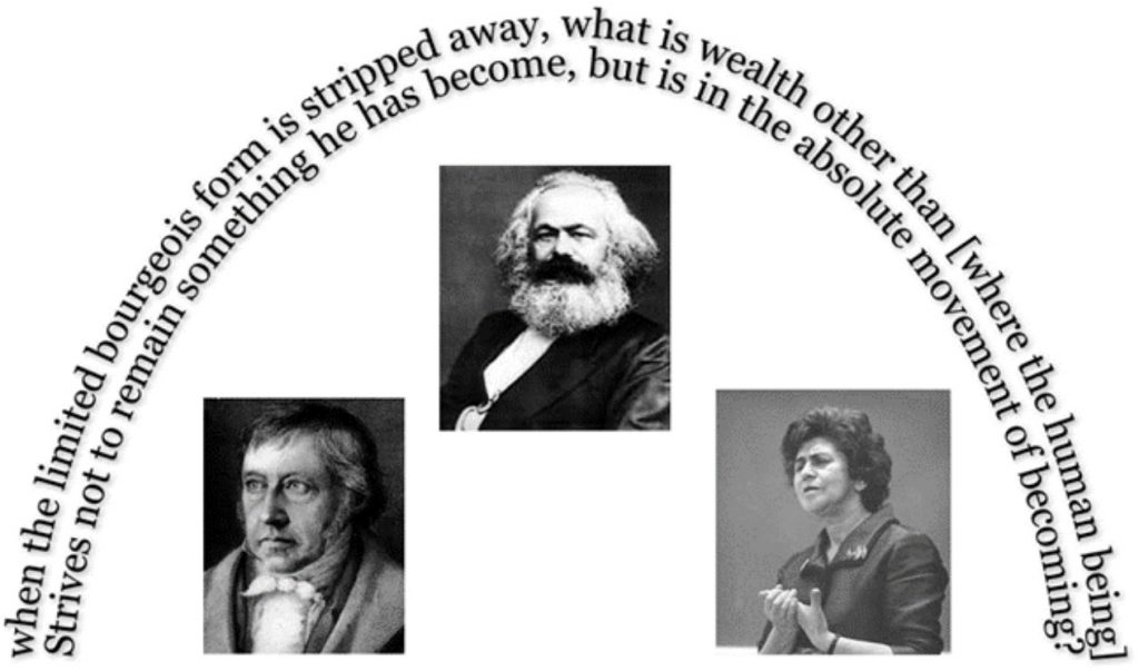 Hegel-Marx-RD